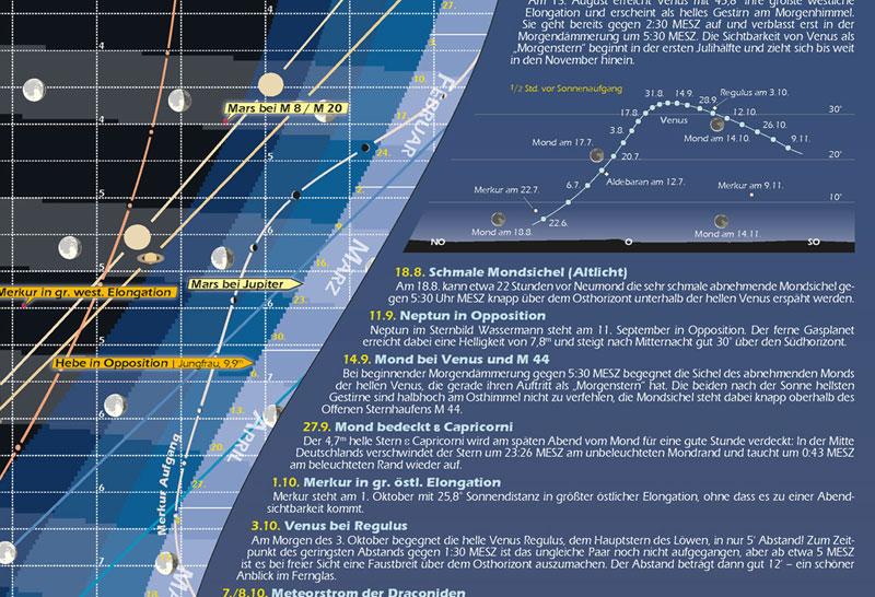 Das-Astronomische-Jahr-2020_slide2.jpg