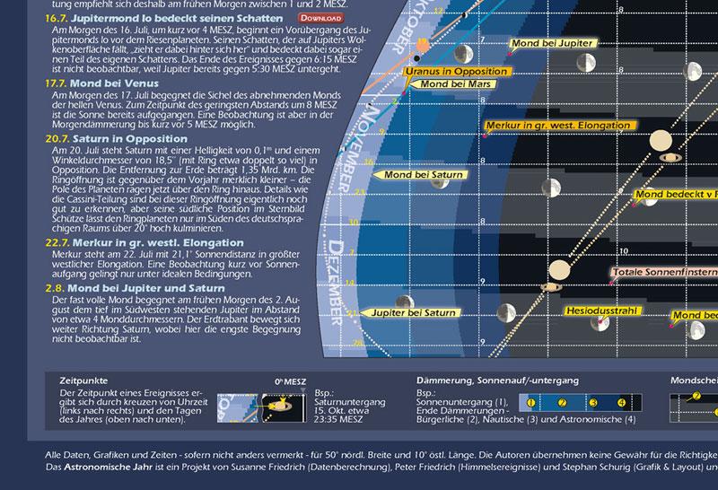 Das-Astronomische-Jahr-2020_slide3.jpg