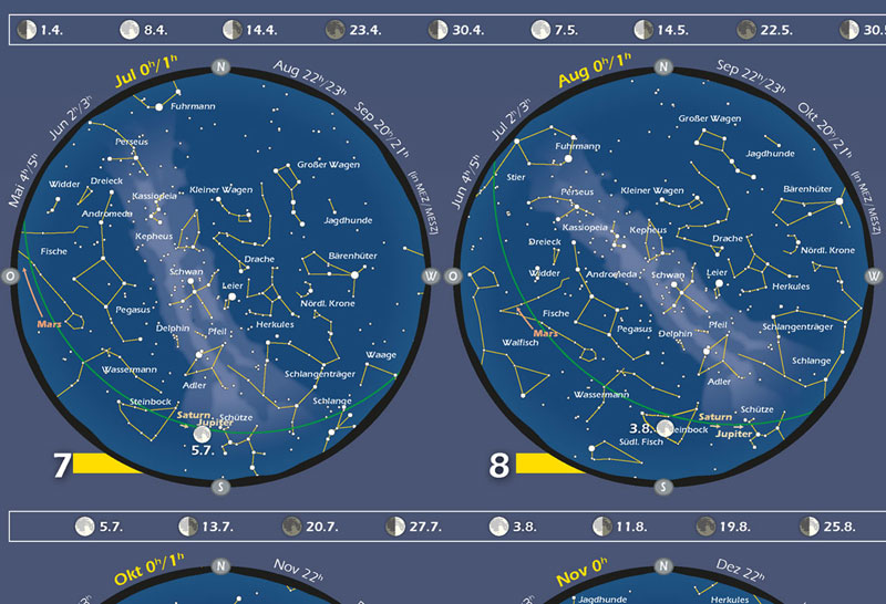 Das-Astronomische-Jahr-2020_slide4.jpg